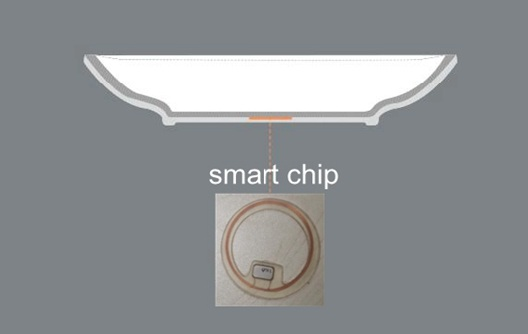 Introduction to the Molding Process of Melamine Tableware with Smart Chip